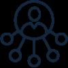Koordinoiva Operointimalli Icon